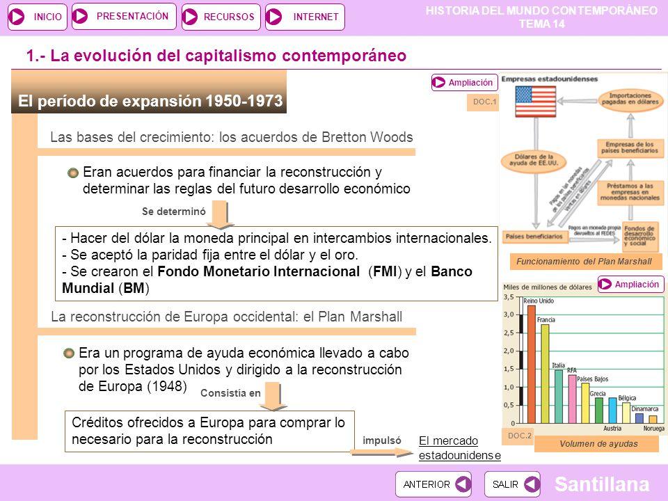 HISTORIA DEL MUNDO CONTEMPORÁNEO TEMA 14 RECURSOSINTERNETPRESENTACIÓN Santillana INICIO El proceso de unidad europea De la Comunidad Económica Europea (CEE) a la Unión Europea (UE) 3.- La evolución de Europa occidental En 1985, se aprobó el Acta Única Europea Reforzó el Parlamento y creó un espacio económico y social común En 1992, se firmó el Tratado de Maastricht o Tratado de la Unión Lograr la unidad económica plena y cimentar la unidad política Con el objetivo de Significó la fundación de la Unión Europea (UE) Se creó una moneda única Euro Pero se rechazó un Proyecto de constitución europea DOC.