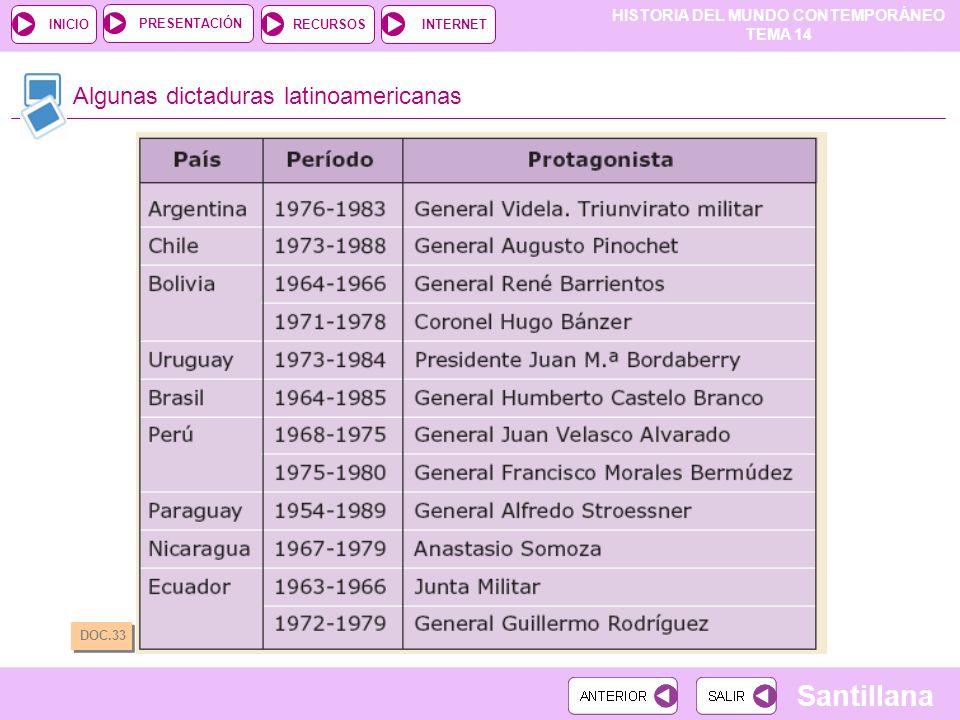 HISTORIA DEL MUNDO CONTEMPORÁNEO TEMA 14 RECURSOSINTERNETPRESENTACIÓN Santillana INICIO Algunas dictaduras latinoamericanas DOC.33