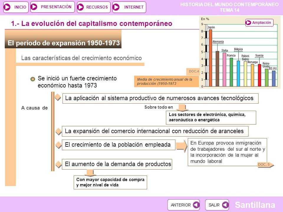 HISTORIA DEL MUNDO CONTEMPORÁNEO TEMA 14 RECURSOSINTERNETPRESENTACIÓN Santillana INICIO Se inició un fuerte crecimiento económico hasta 1973 La aplica