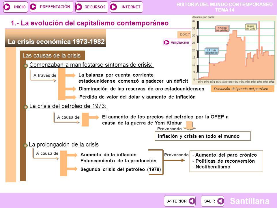 HISTORIA DEL MUNDO CONTEMPORÁNEO TEMA 14 RECURSOSINTERNETPRESENTACIÓN Santillana INICIO Texto: El crecimiento de la deuda en Latinoamérica En la década de los ochenta, con el aumento de los tipos de interés, la subida de la cotización del dólar y la bajada del precio de las materias primas, la deuda se dispara: en 1990 ascendía en Brasil a 114.500 millones de dólares (1982: 70.000 millones); en México a 101.500 (1982: 81.000 millones); en Argentina a 58.000 millones (1982: 40.000 millones).
