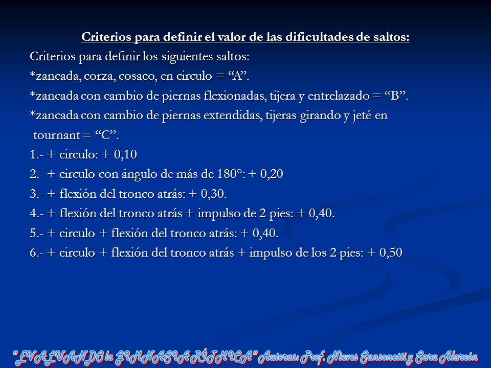 Criterios para definir el valor de las dificultades de saltos: Criterios para definir los siguientes saltos: *zancada, corza, cosaco, en circulo = A.