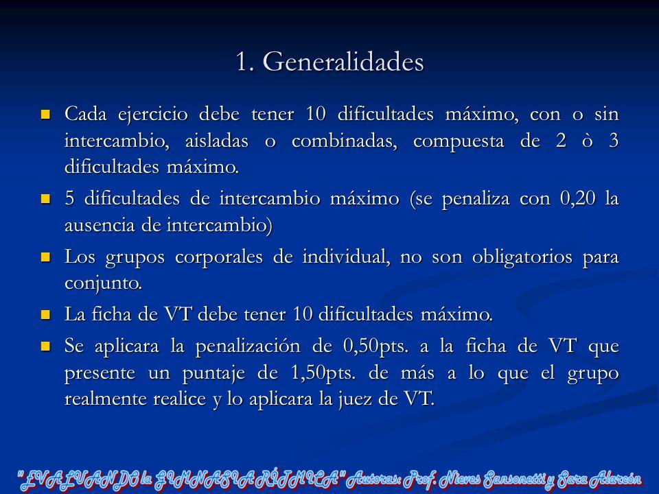 1. Generalidades Cada ejercicio debe tener 10 dificultades máximo, con o sin intercambio, aisladas o combinadas, compuesta de 2 ò 3 dificultades máxim