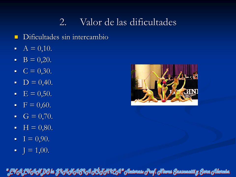 2. Valor de las dificultades Dificultades sin intercambio Dificultades sin intercambio A = 0,10. A = 0,10. B = 0,20. B = 0,20. C = 0,30. C = 0,30. D =