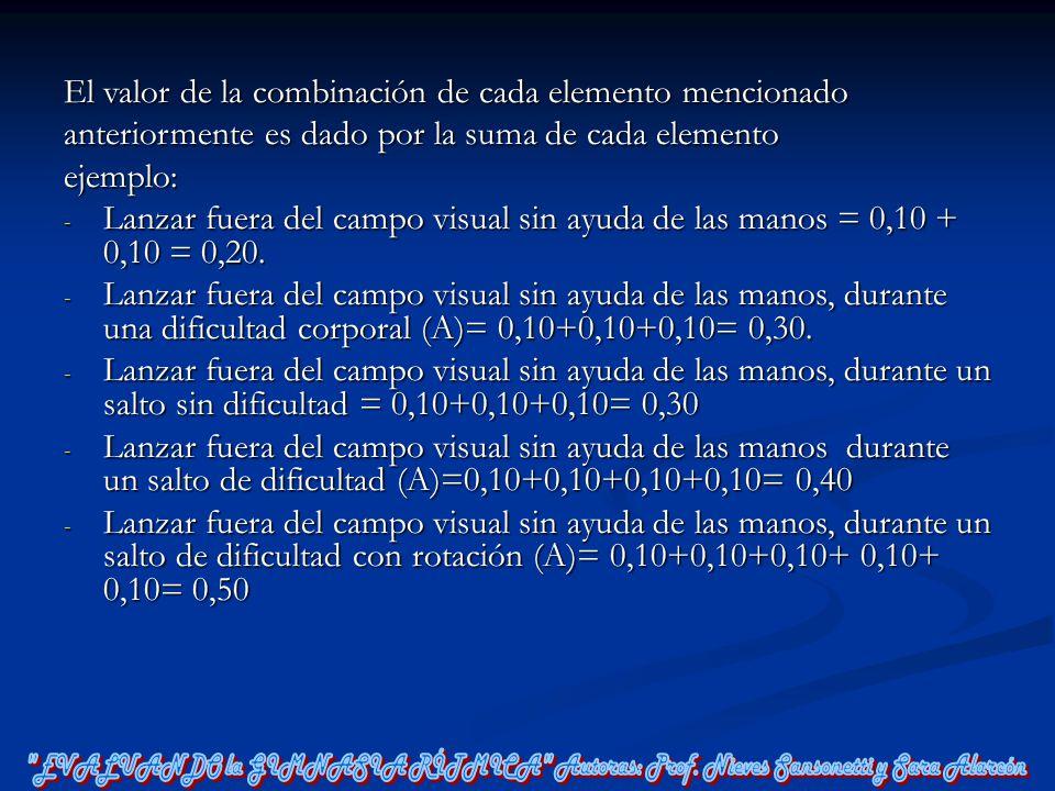 El valor de la combinación de cada elemento mencionado anteriormente es dado por la suma de cada elemento ejemplo: - Lanzar fuera del campo visual sin