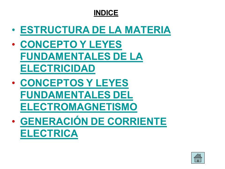 INDICE ESTRUCTURA DE LA MATERIA CONCEPTO Y LEYES FUNDAMENTALES DE LA ELECTRICIDADCONCEPTO Y LEYES FUNDAMENTALES DE LA ELECTRICIDAD CONCEPTOS Y LEYES F