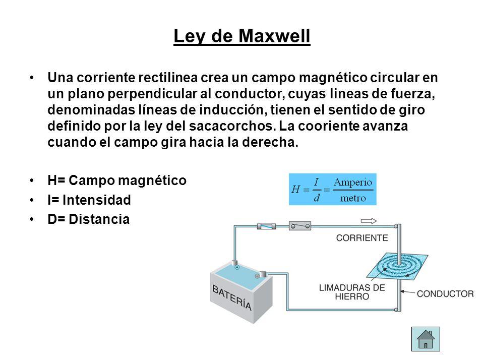 Ley de Maxwell Una corriente rectilinea crea un campo magnético circular en un plano perpendicular al conductor, cuyas lineas de fuerza, denominadas l