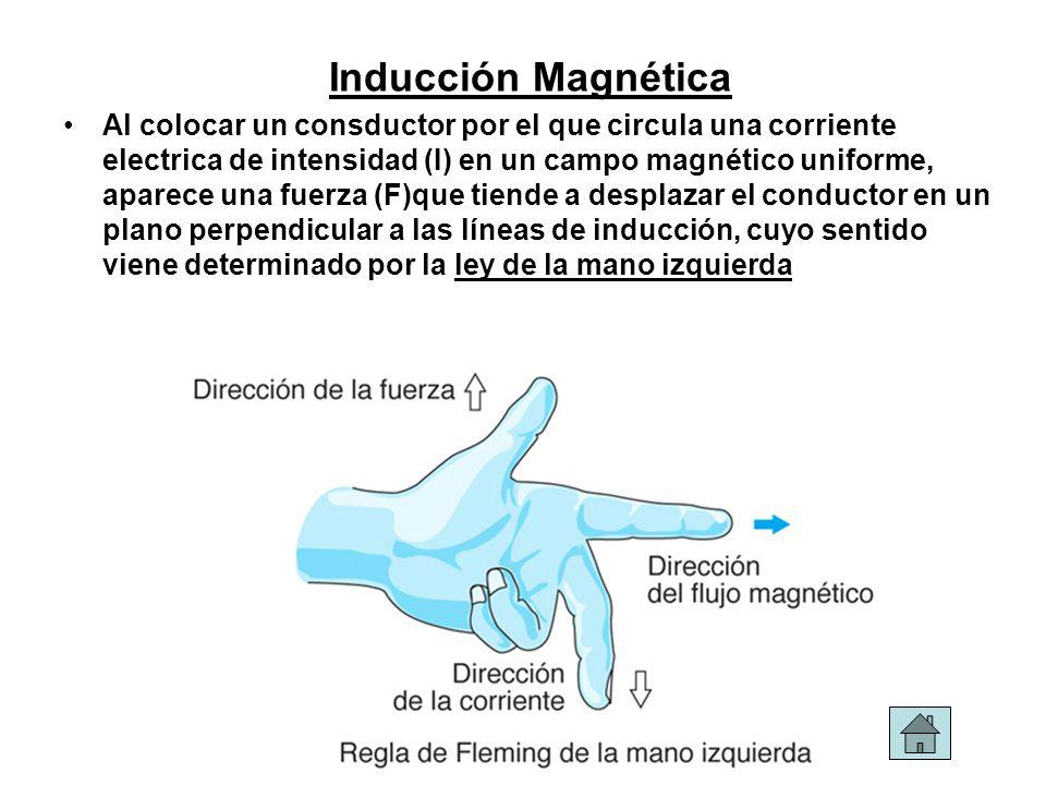 Inducción Magnética Al colocar un consductor por el que circula una corriente electrica de intensidad (I) en un campo magnético uniforme, aparece una