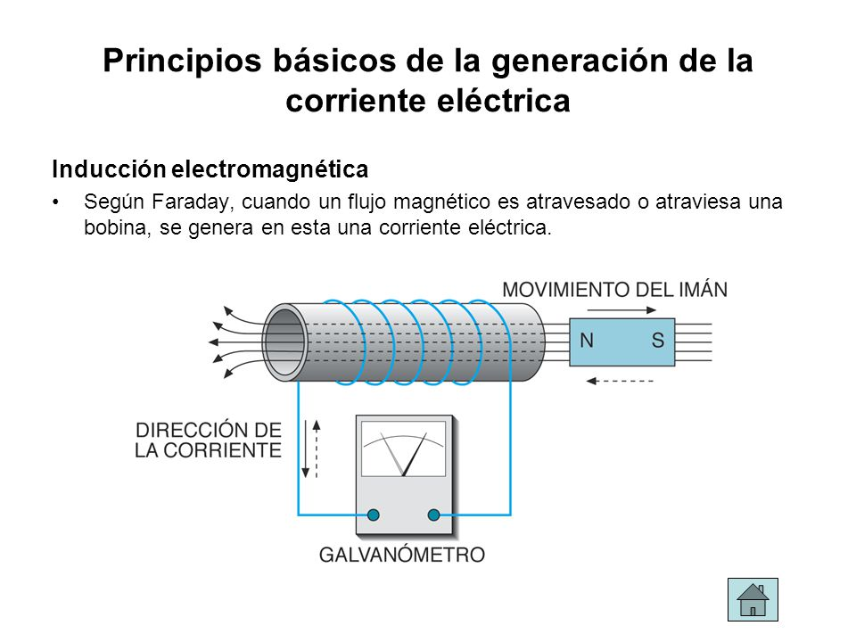 Principios básicos de la generación de la corriente eléctrica Inducción electromagnética Según Faraday, cuando un flujo magnético es atravesado o atra