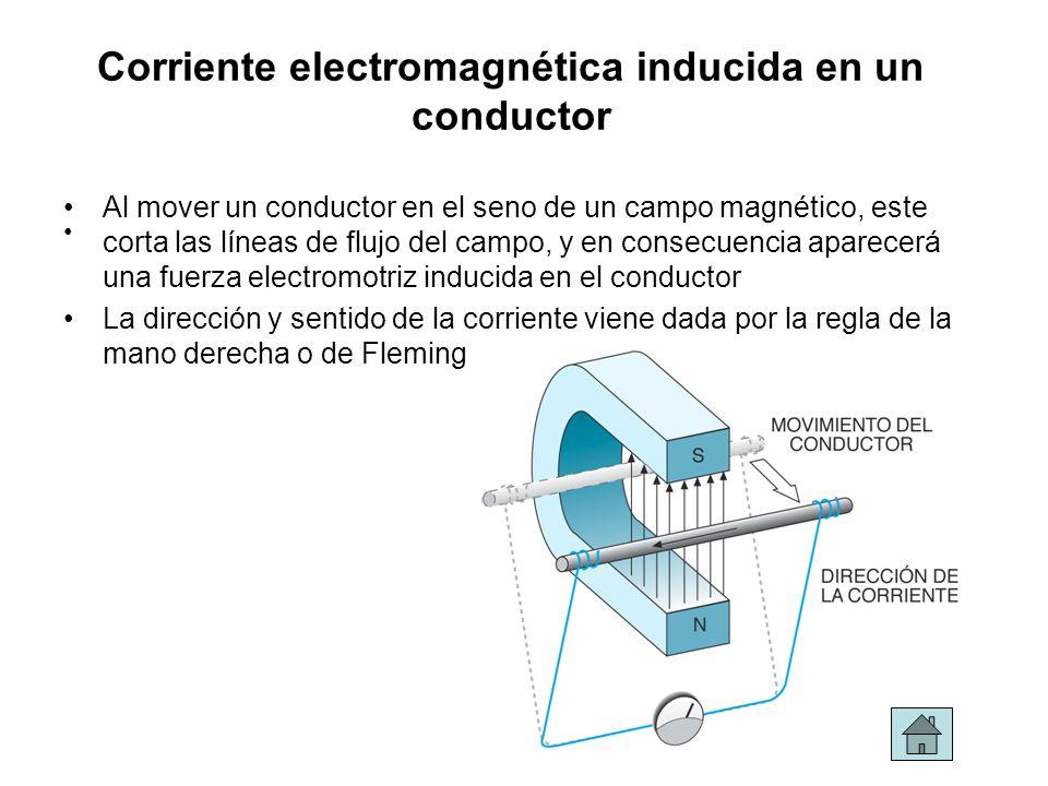 Corriente electromagnética inducida en un conductor Al mover un conductor en el seno de un campo magnético, este corta las líneas de flujo del campo,