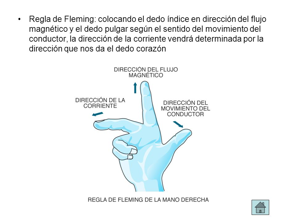 Regla de Fleming: colocando el dedo índice en dirección del flujo magnético y el dedo pulgar según el sentido del movimiento del conductor, la direcci
