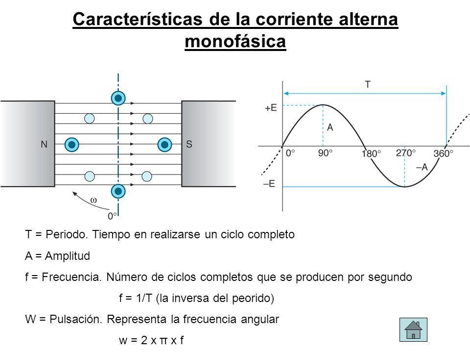 Características de la corriente alterna monofásica T = Periodo. Tiempo en realizarse un ciclo completo A = Amplitud f = Frecuencia. Número de ciclos c