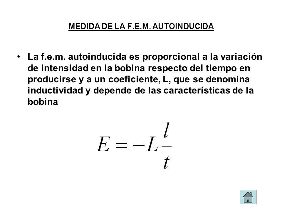 MEDIDA DE LA F.E.M. AUTOINDUCIDA La f.e.m. autoinducida es proporcional a la variación de intensidad en la bobina respecto del tiempo en producirse y