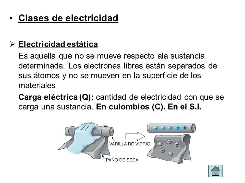 Clases de electricidad Electricidad estática Es aquella que no se mueve respecto ala sustancia determinada. Los electrones libres están separados de s