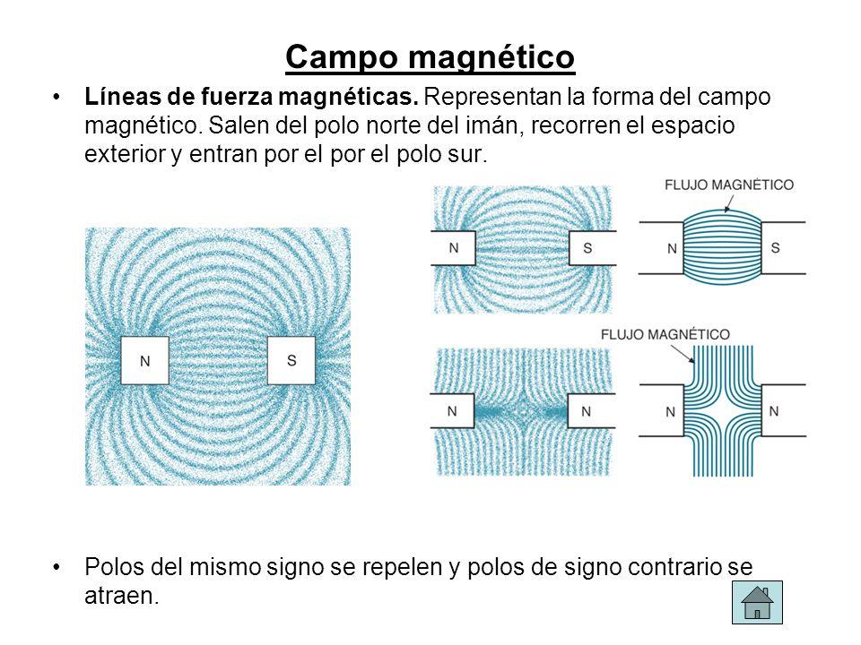 Campo magnético Líneas de fuerza magnéticas. Representan la forma del campo magnético. Salen del polo norte del imán, recorren el espacio exterior y e