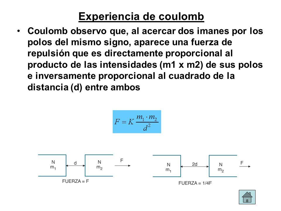 Experiencia de coulomb Coulomb observo que, al acercar dos imanes por los polos del mismo signo, aparece una fuerza de repulsión que es directamente p