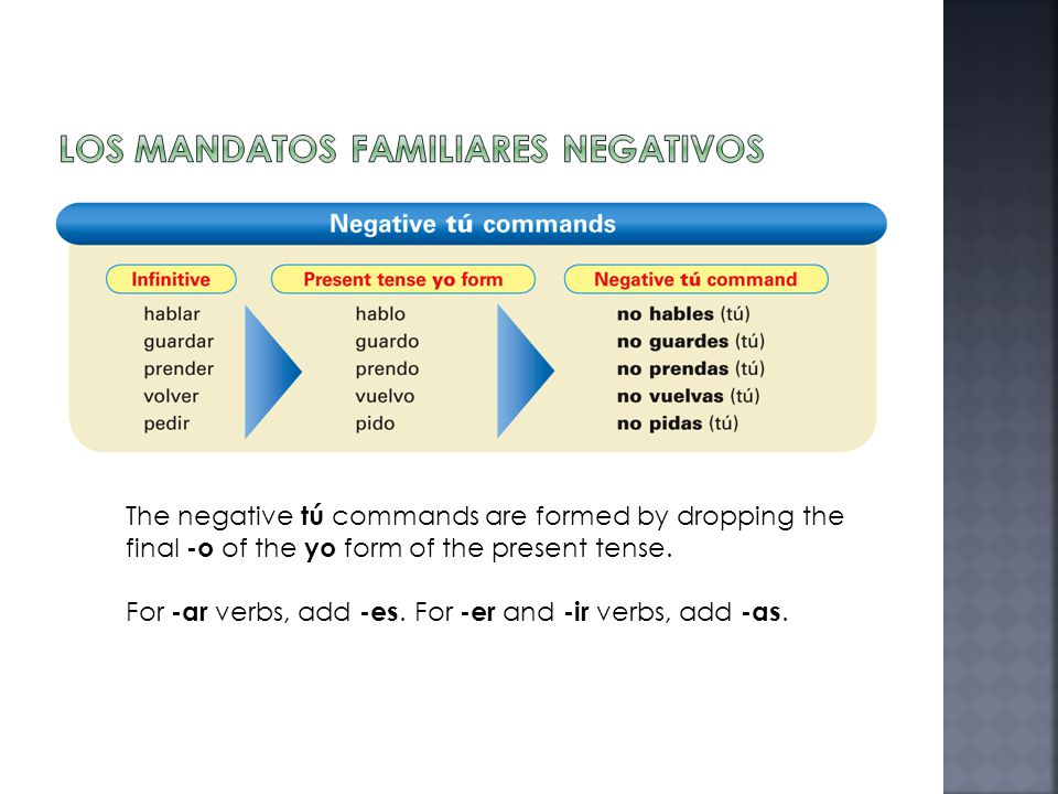 The negative tú commands are formed by dropping the final -o of the yo form of the present tense. For -ar verbs, add -es. For -er and -ir verbs, add -