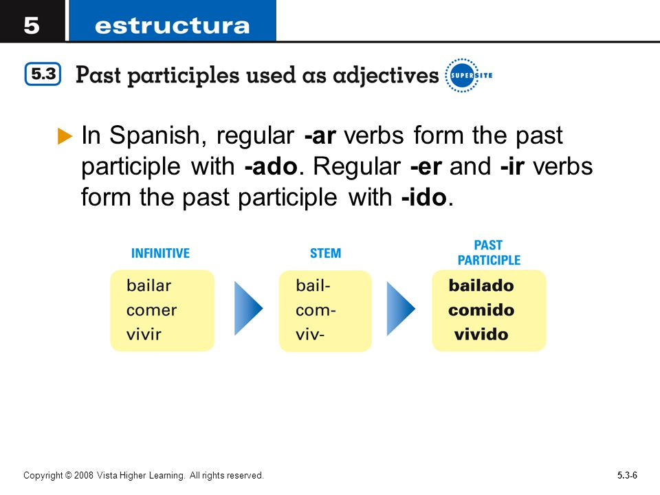 Copyright © 2008 Vista Higher Learning. All rights reserved.5.3-6 In Spanish, regular -ar verbs form the past participle with -ado. Regular -er and -i