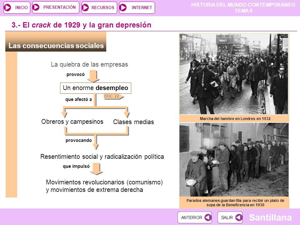 HISTORIA DEL MUNDO CONTEMPORÁNEO TEMA 9 RECURSOSINTERNETPRESENTACIÓN Santillana INICIO Las consecuencias sociales 3.- El crack de 1929 y la gran depre