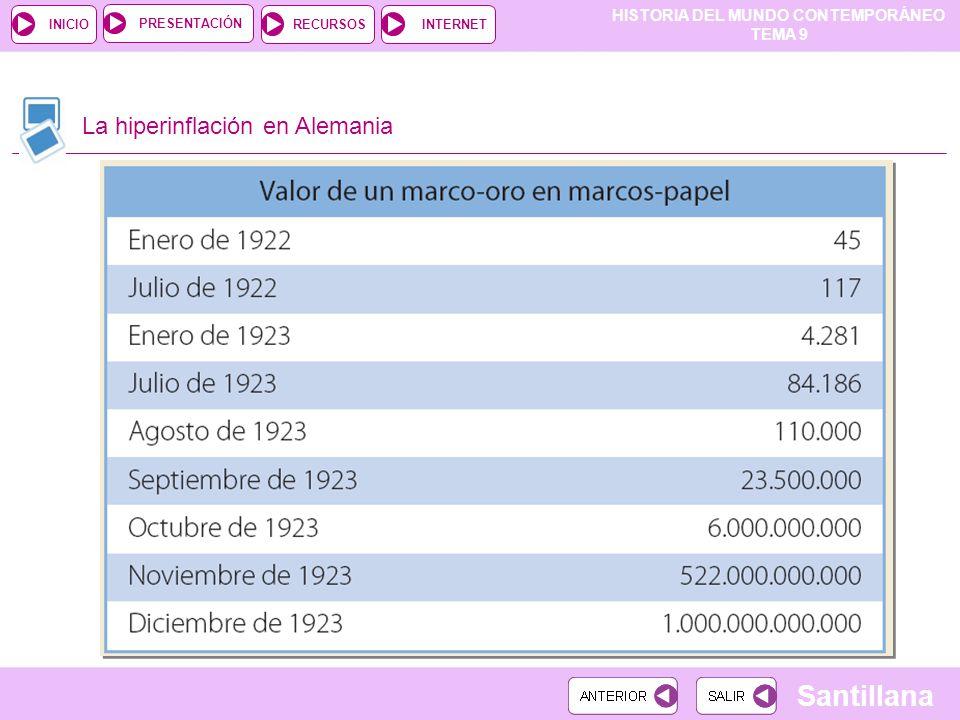 HISTORIA DEL MUNDO CONTEMPORÁNEO TEMA 9 RECURSOSINTERNETPRESENTACIÓN Santillana INICIO La hiperinflación en Alemania