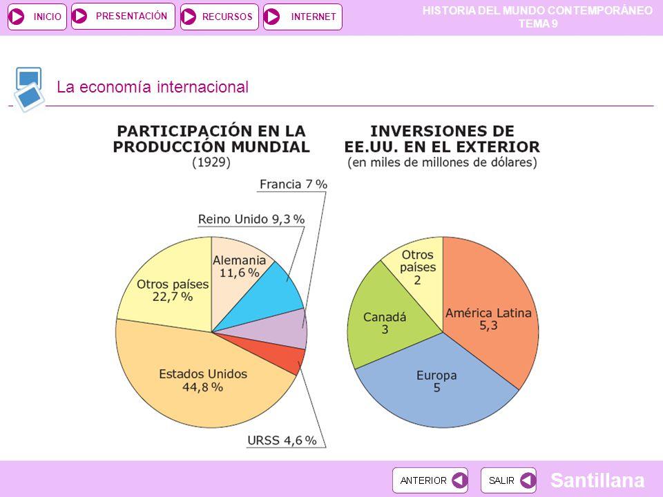 HISTORIA DEL MUNDO CONTEMPORÁNEO TEMA 9 RECURSOSINTERNETPRESENTACIÓN Santillana INICIO La economía internacional