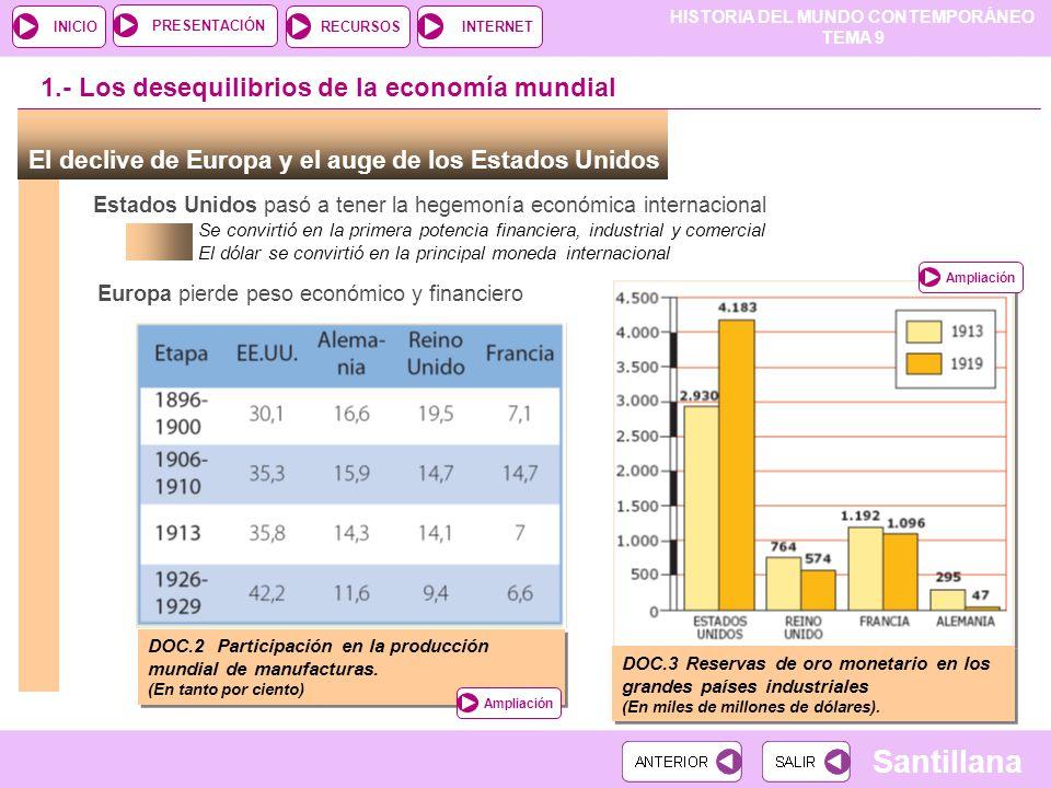 HISTORIA DEL MUNDO CONTEMPORÁNEO TEMA 9 RECURSOSINTERNETPRESENTACIÓN Santillana INICIO 1.- Los desequilibrios de la economía mundial El declive de Eur