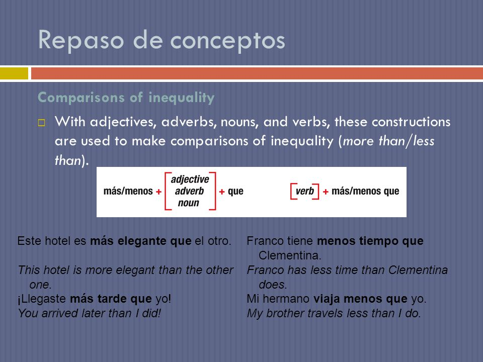 Repaso de conceptos Comparisons of inequality With adjectives, adverbs, nouns, and verbs, these constructions are used to make comparisons of inequali
