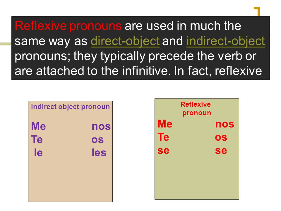 In unit 3 We are learning about reflexive verbs and they have pronouns much like Indirect Object Pronouns and are used much in the same way. Make sure
