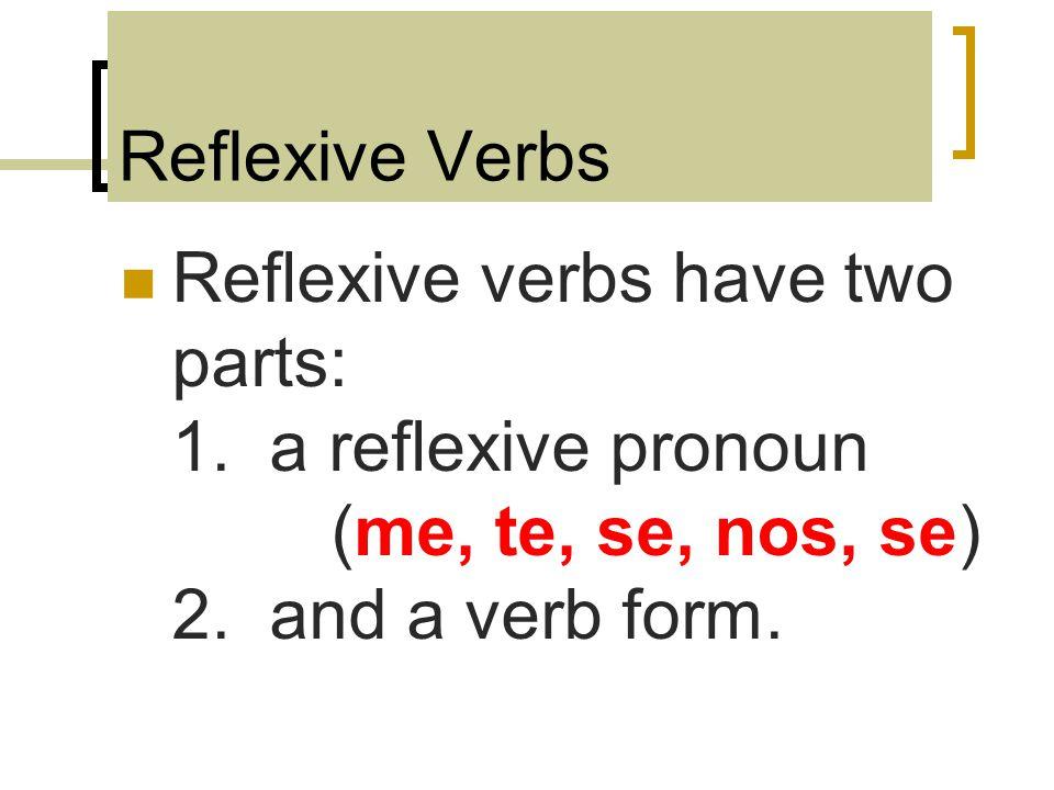 Reflexive Verbs- Body parts Objetivo: describir mi rutina diaria Unidad 3 Daily routine