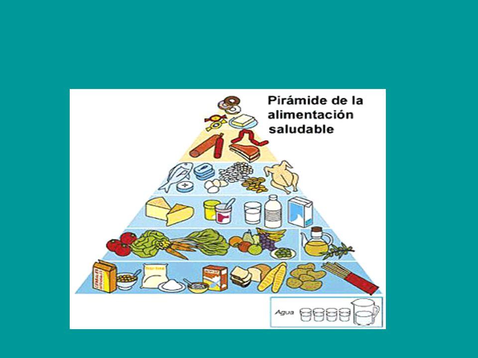 La dieta equilibrada: es aquella formada por alimentos que aportan una cantidad adecuada de todo y cada uno de los nutrientes que necesitamos para tener una salud buena.