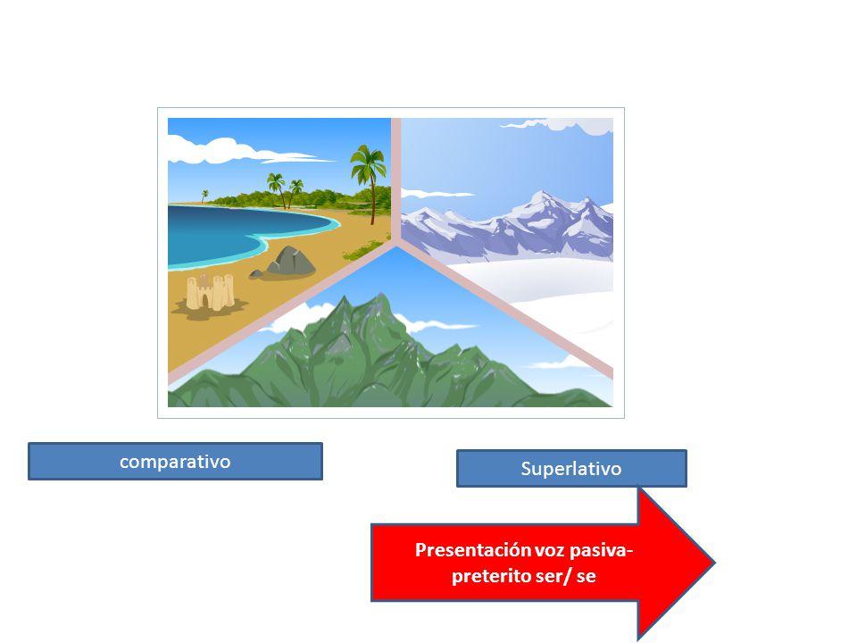 comparativo Superlativo Presentación voz pasiva- preterito ser/ se