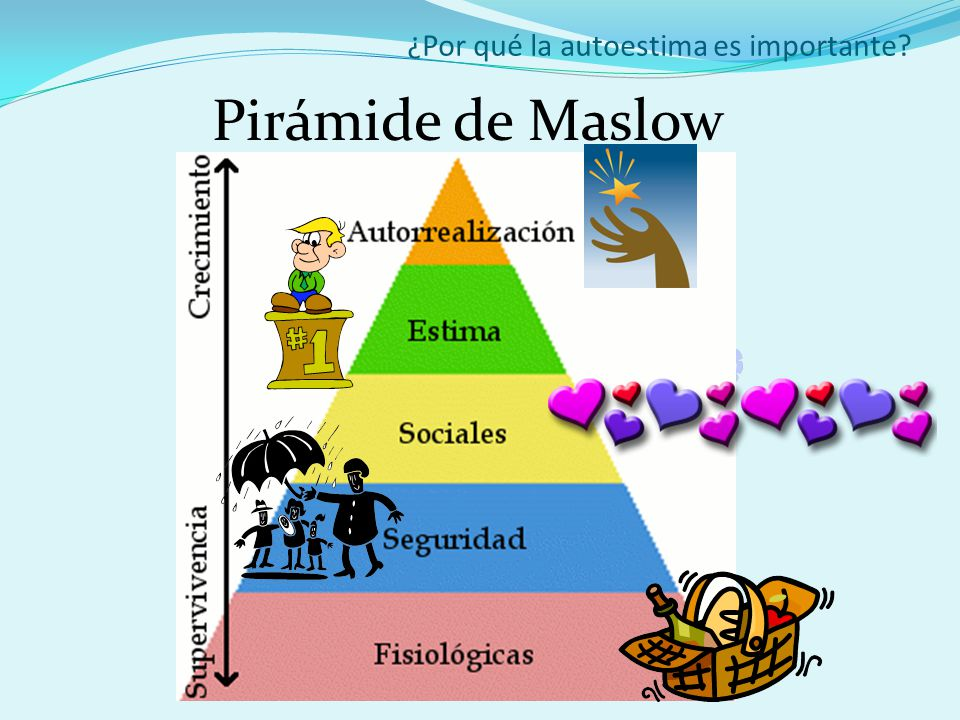 ¿Por qué la autoestima es importante? Pirámide de Maslow