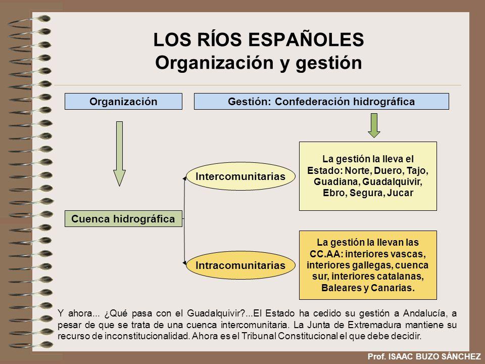 LOS RÍOS ESPAÑOLES Organización y gestión Cuenca hidrográfica Gestión: Confederación hidrográfica Intercomunitarias Intracomunitarias La gestión la ll