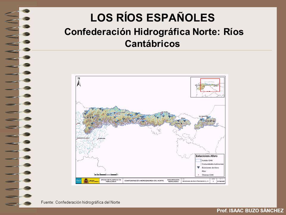 LOS RÍOS ESPAÑOLES Confederación Hidrográfica Norte: Ríos Cantábricos Prof. ISAAC BUZO SÁNCHEZ Fuente: Confederación hidrográfica del Norte