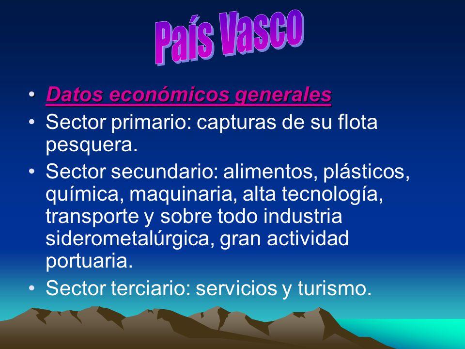 Datos económicos generalesDatos económicos generales Sector primario: capturas de su flota pesquera. Sector secundario: alimentos, plásticos, química,