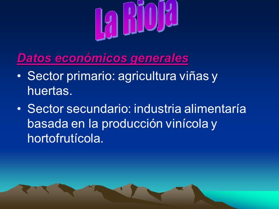 Datos económicos generales Sector primario: agricultura viñas y huertas. Sector secundario: industria alimentaría basada en la producción vinícola y h