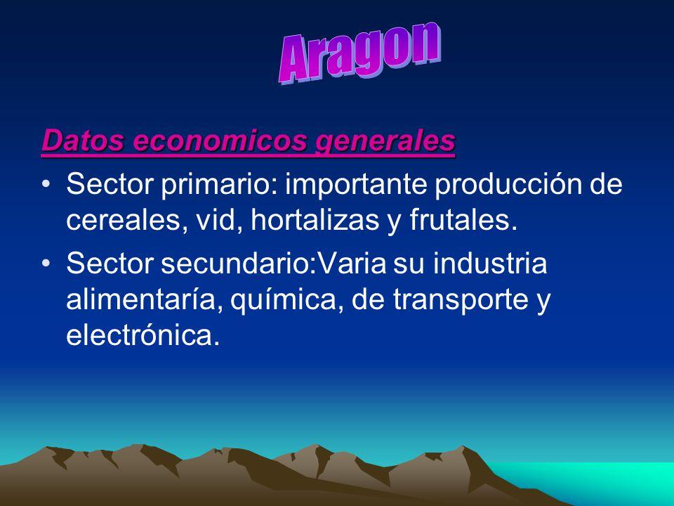 Datos economicos generales Sector primario: importante producción de cereales, vid, hortalizas y frutales. Sector secundario:Varia su industria alimen