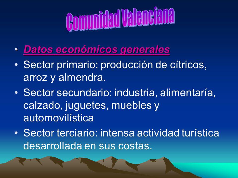 Datos económicos generalesDatos económicos generales Sector primario: producción de cítricos, arroz y almendra. Sector secundario: industria, alimenta
