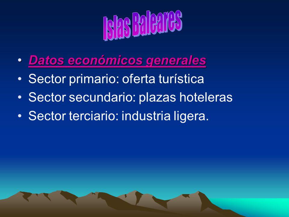 Datos económicos generalesDatos económicos generales Sector primario: oferta turística Sector secundario: plazas hoteleras Sector terciario: industria