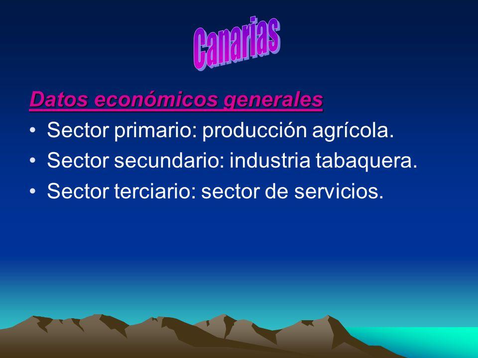 Datos económicos generales Sector primario: producción agrícola. Sector secundario: industria tabaquera. Sector terciario: sector de servicios.