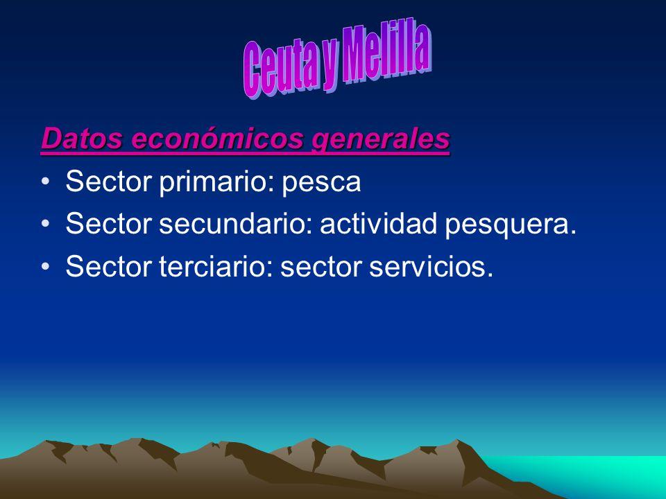 Datos económicos generales Sector primario: pesca Sector secundario: actividad pesquera. Sector terciario: sector servicios.