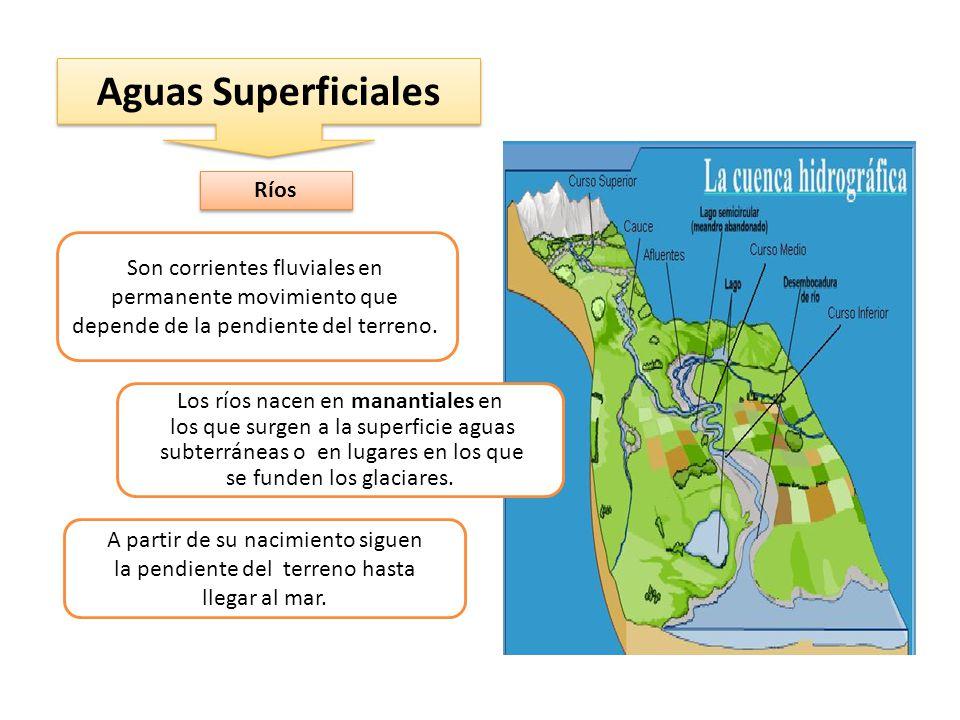 Aguas Superficiales Ríos Son corrientes fluviales en permanente movimiento que depende de la pendiente del terreno.