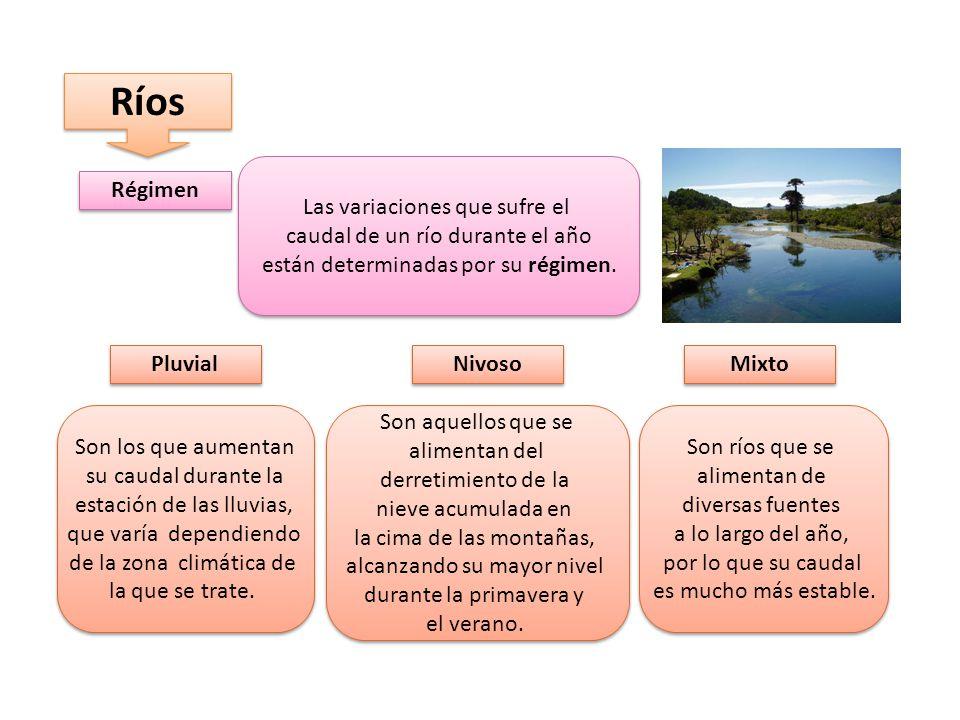 Ríos Régimen Las variaciones que sufre el caudal de un río durante el año están determinadas por su régimen.