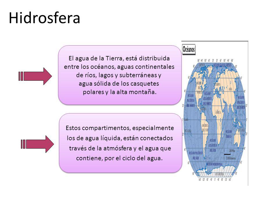 Ríos Cuenca Superficie terrestre que recorren todos los ríos y afluentes que desaguan un mismo río principal.
