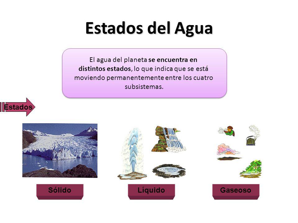Estados del Agua Estados SólidoLíquidoGaseoso El agua del planeta se encuentra en distintos estados, lo que indica que se está moviendo permanentemente entre los cuatro subsistemas.