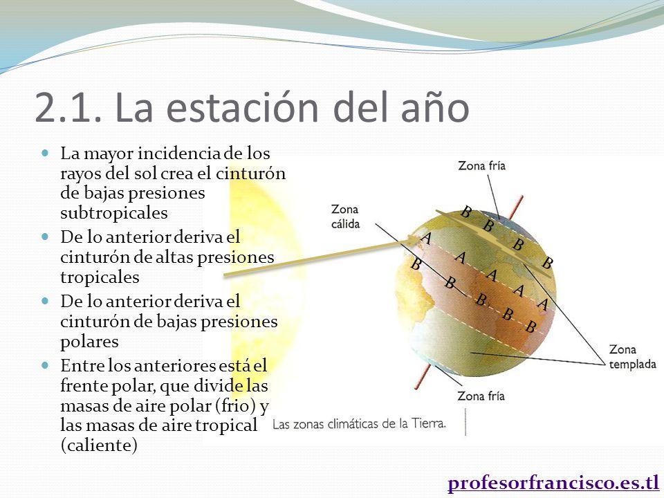 profesorfrancisco.es.tl B B B B B A A A A A 2.1. La estación del año La mayor incidencia de los rayos del sol crea el cinturón de bajas presiones subt