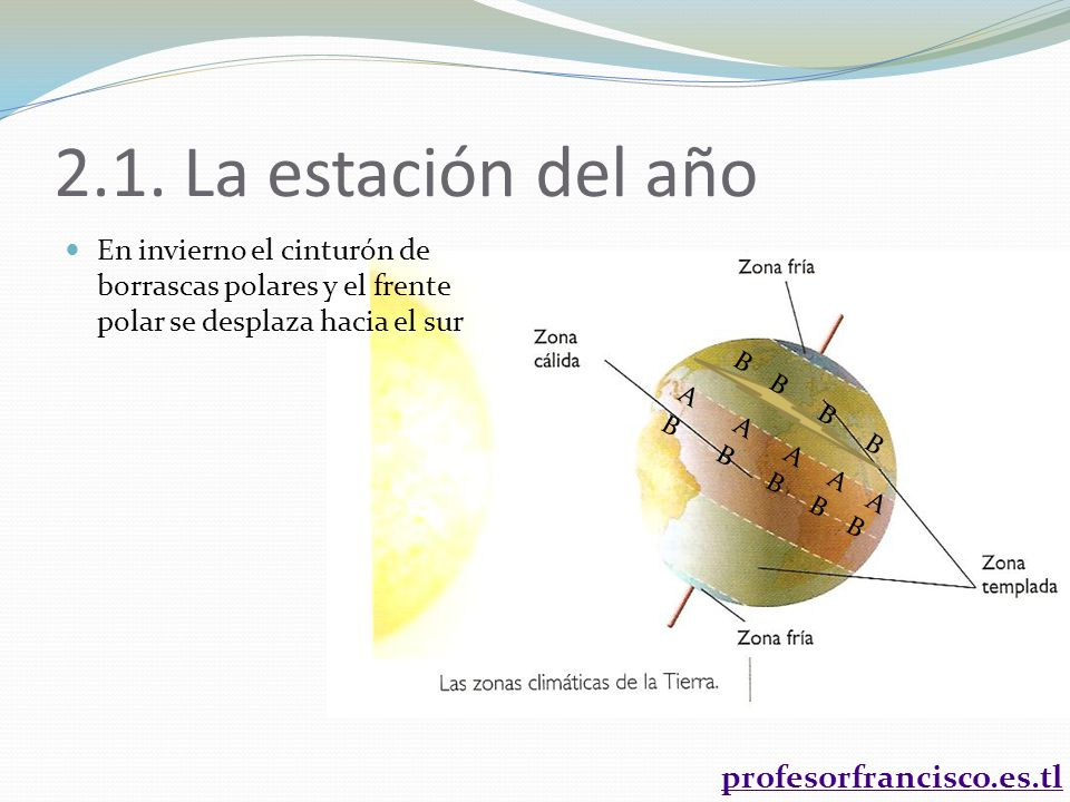 profesorfrancisco.es.tl B B B B B A A A A A 2.1. La estación del año En invierno el cinturón de borrascas polares y el frente polar se desplaza hacia