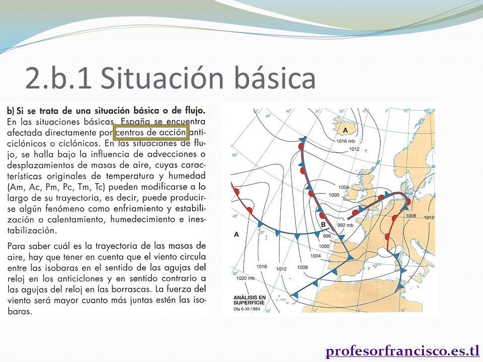profesorfrancisco.es.tl 2.b.1 Situación básica