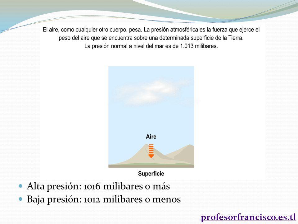 Alta presión: 1016 milibares o más Baja presión: 1012 milibares o menos