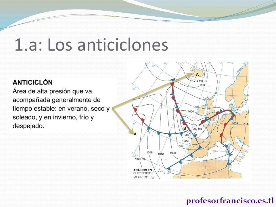 profesorfrancisco.es.tl 1.b.Las borrascas o ciclones