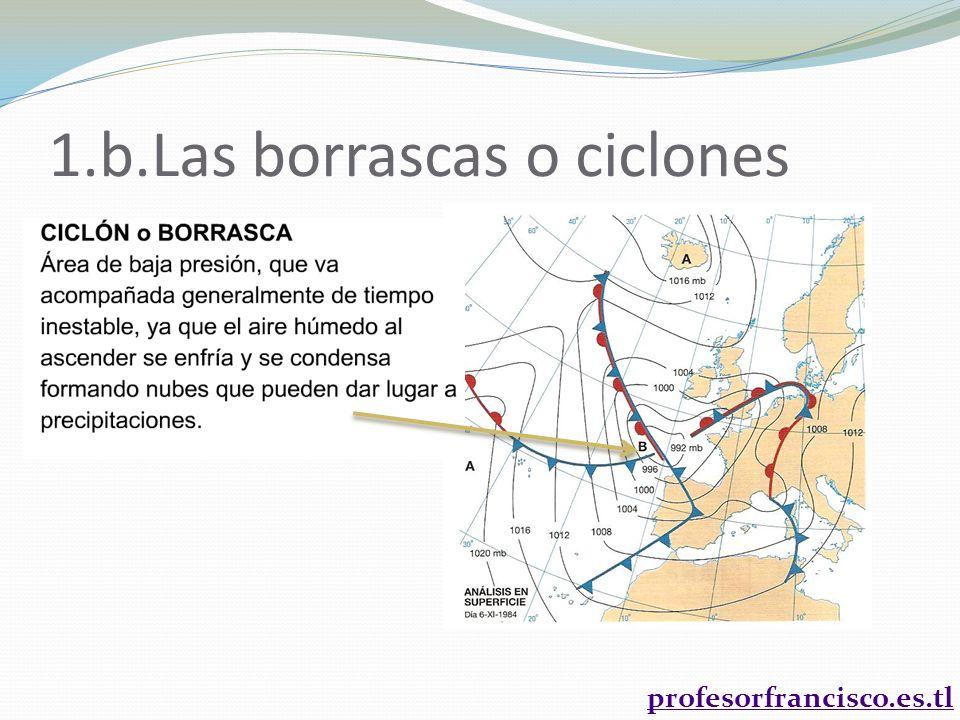 profesorfrancisco.es.tl 2.b.2. Situación de flujo
